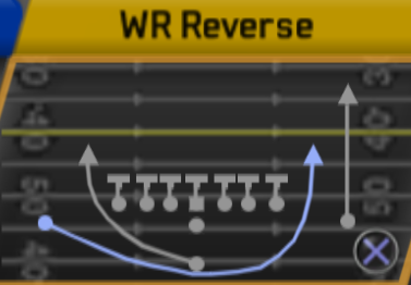 Run Concepts To Avoid